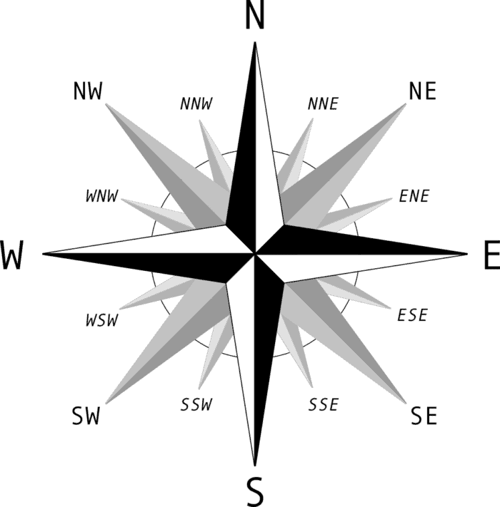 Compass rose showing cardinal, ordinal, and secondary-intercardinal directions. Image:  Brosen~commonswiki, CC BY 2.5, Medawiki Commons