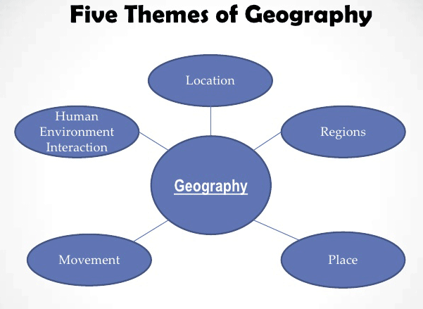 the 5 themes of geography essay 5 themes of geography the five themes of geography can be found throughout asia, bangladesh bangladesh is a small country in asia bangladesh was a very poor country.