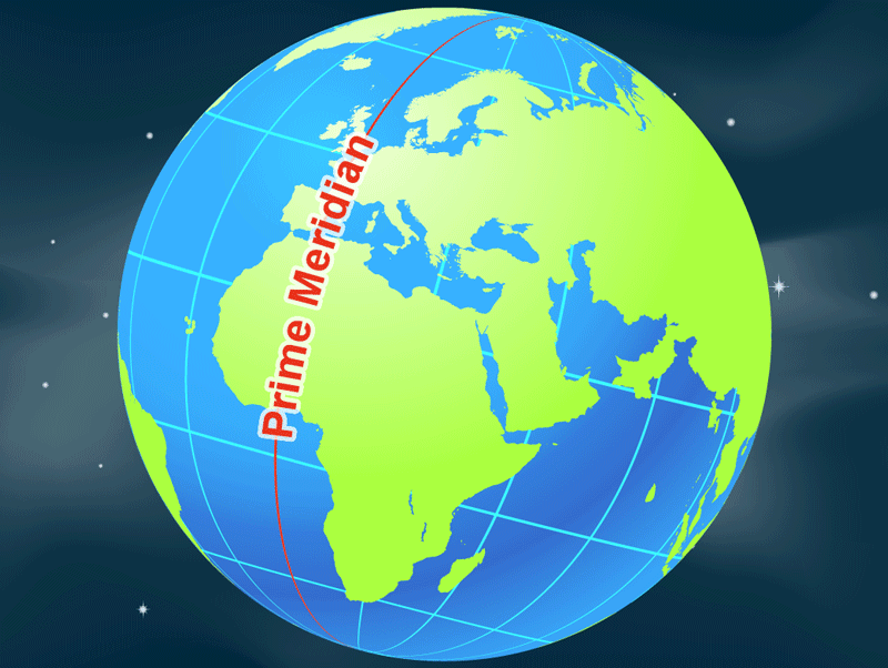 The prime meridian is the line drawn north to south at 0° (0 degrees) longitude. Credits: NASA
