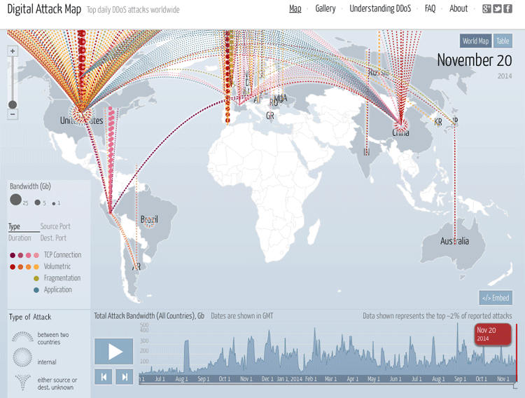 Mapping digital attacks around the world geolounge all things mapping digital attacks around the world geolounge all things geography gumiabroncs Choice Image