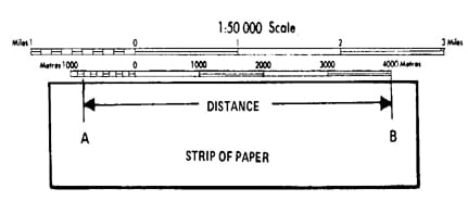 Use a strip of paper or a ruler to measure distances on a map based on the scale bar of the map.