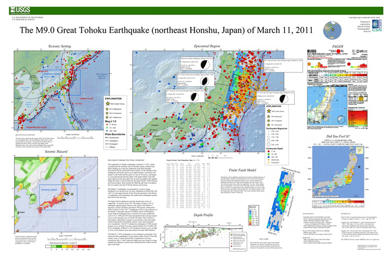 Poster of the Great Tohoku Earthquake (northeast Honshu, Japan) of March 11, 2011 - Magnitude 9.0