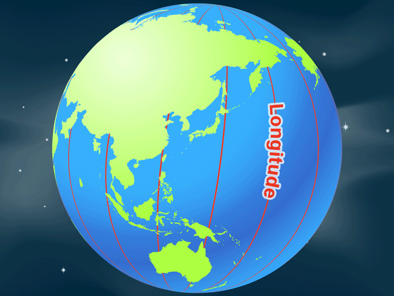 Lines of longitude run from pole to pole.  Image: NASA, public domain.