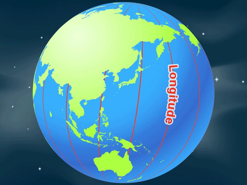 Lines of longitude run from pole to pole.  Image: NASA, public domain.