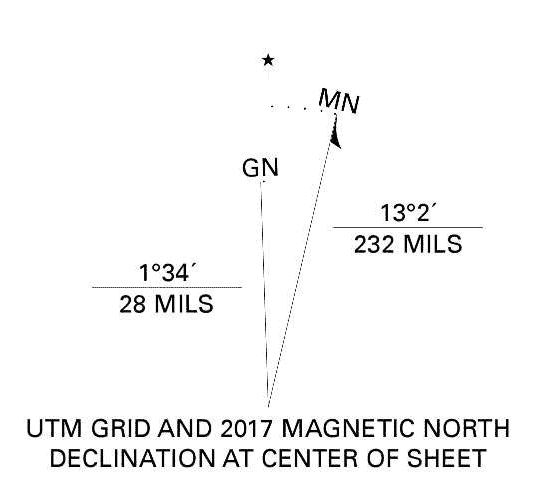 North arrow on a USGS Topo map.