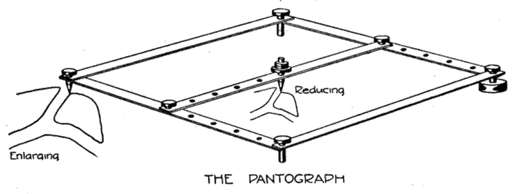 Changing Map Scale Using a Pantograph – Geography Realm