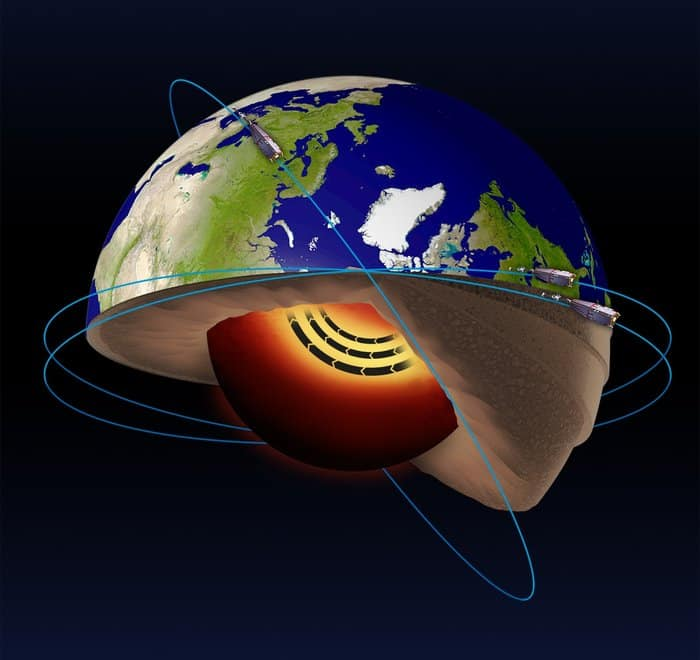 ESA's Swarm satellites have led the discovery of a jet stream in the liquid iron part of Earth's core 3000 km beneath the surface. In addition, Swarm satellite data show that this jet stream is speeding up. Launched in 2013, the Swarm trio is dedicated to identifying and measuring precisely the different magnetic signals that make up Earth's magnetic field. Image: ESA.