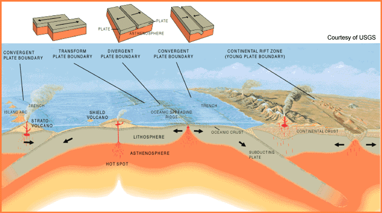 an analysis of the various tectonic plate boundaries using google earth View the tectonic plate boundary map and see where plates are moving in 21 locations throughout the world map of tectonic plates and their boundaries search the site go.