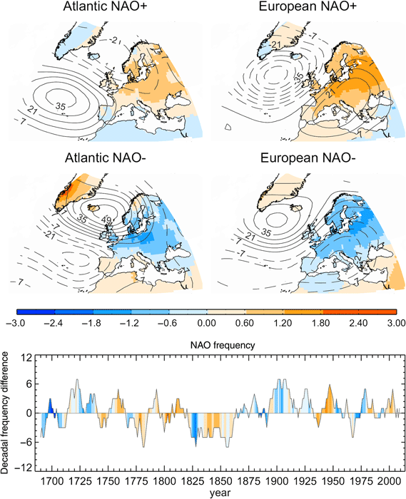 Composites of Z500 (contours, in m) and near‐surface temperature (color shading, °C) anomalies for two types of negative (top panels) and positive (bottom) NAO winters of the 1901–2014 period.  Figure: García‐Herrera et al., 2018