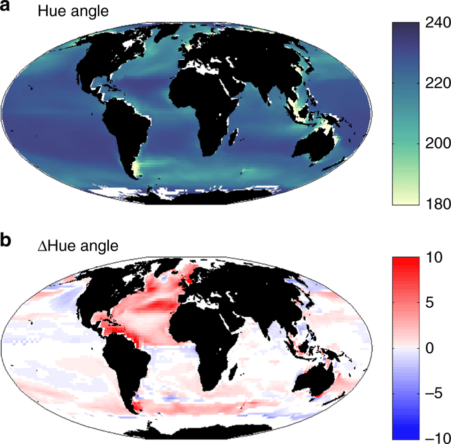 "Dutkiewicz et al.(2019) used the hue angle to quantify true color using values between value between 0° and 360°. From the researchers: ""Open ocean values range between green (~100°) where there is high productivity to blue (~230°) in the oligotrophic subtropical gyres. We find a change in the hue angle by up to 10° in some locations and a decrease of up to 5° in others (map b). Map a shows Mean for 1998–2015, and map b visualizes the difference in model 2085–2100 mean and the current day (1998–2015)."""