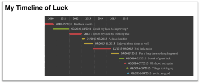Timesheet.js example.  The actual entries are meant to be tongue-in-cheek and are purely fictitious.