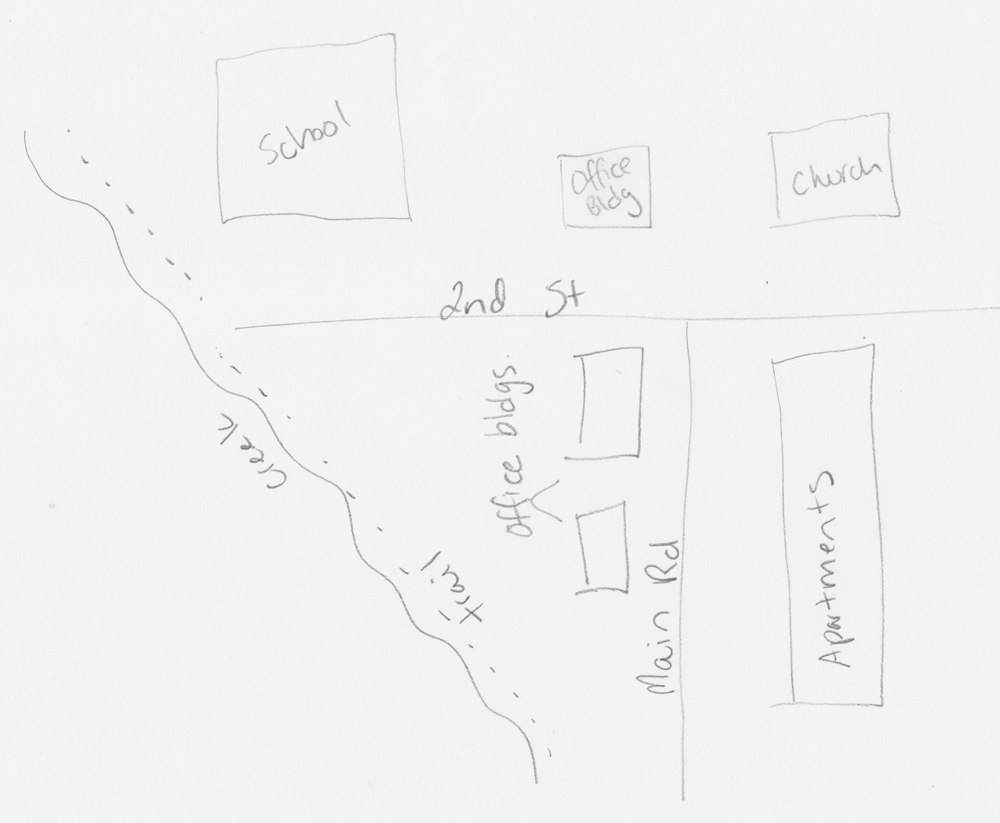 A mental map of a neighborhood.  Source: Caitlin Dempsey.