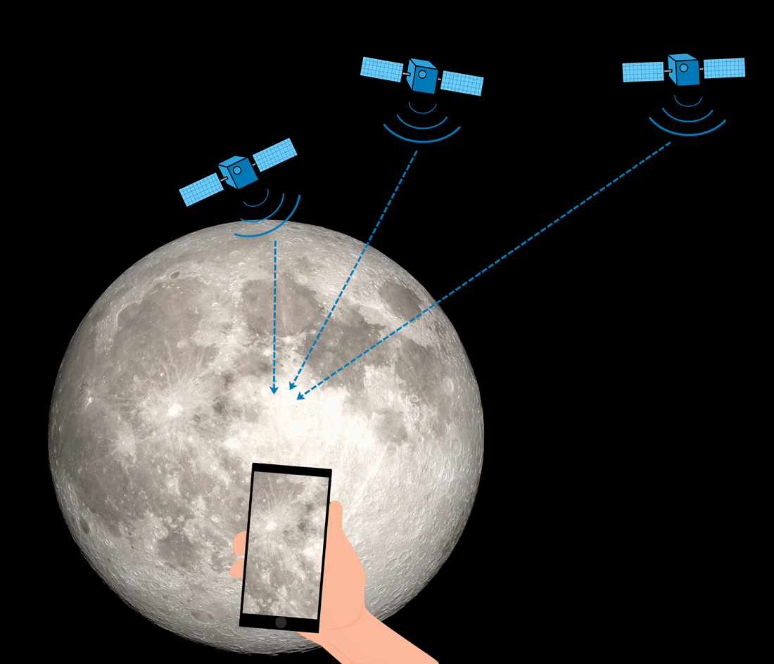 Can GPS work on the moon?  Some researchers believe so.