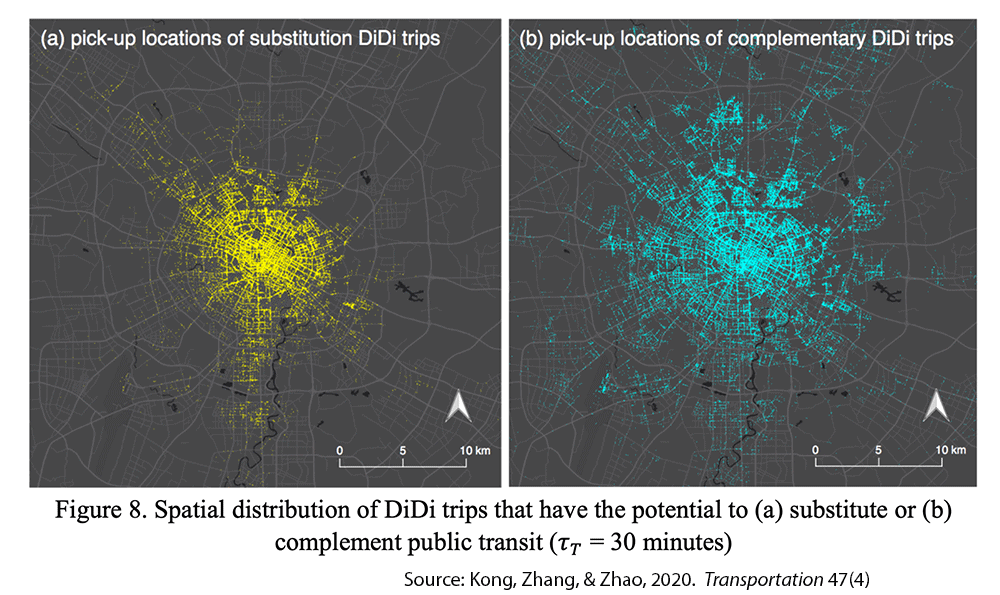 One study looked at the effect of ride sharing on public transportation. Source: Kong, Zhang, & Zhao, 2020. Transportation 47(4)