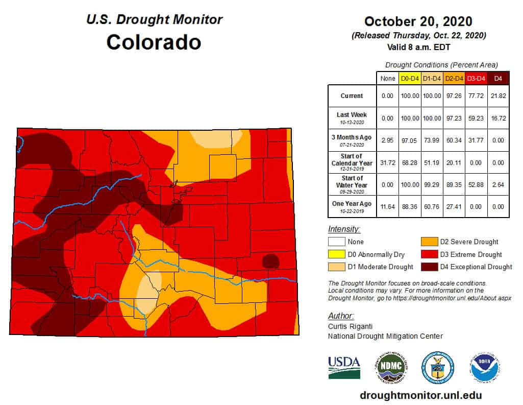 Colorado is experiencing signficant drought this fall.  Map: Unites States Drought Monitor.
