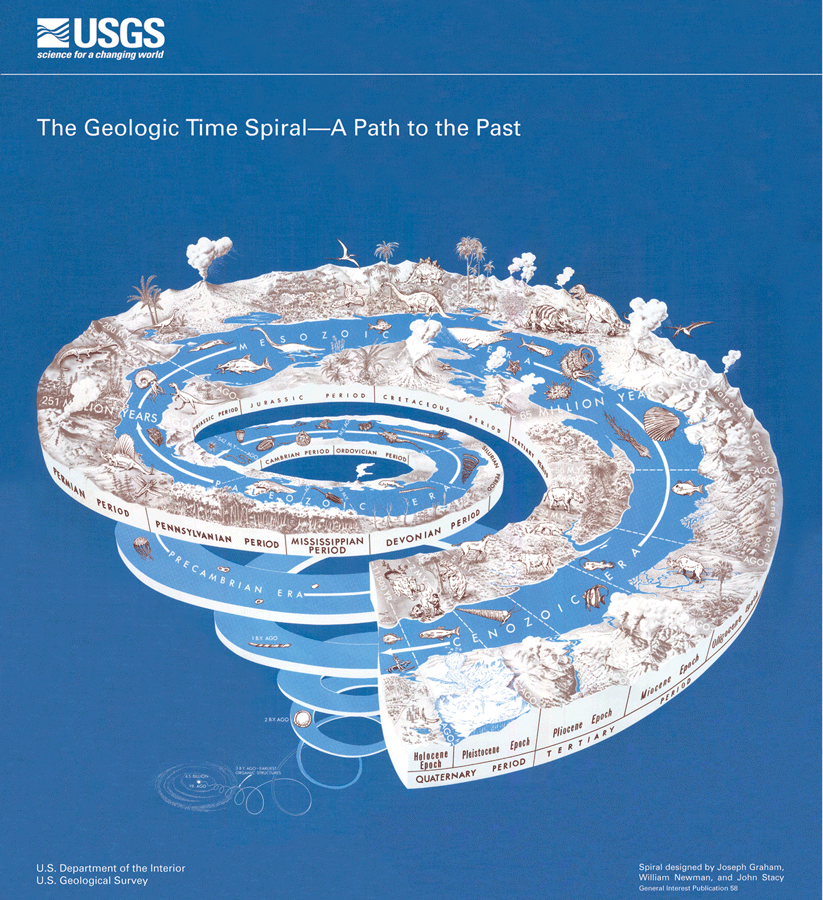 Geologic Time Spiral: A Path to the Past. Design by Joseph Graham, William Neman, and John Stacy, USGS, Department of the Interior, 2008.