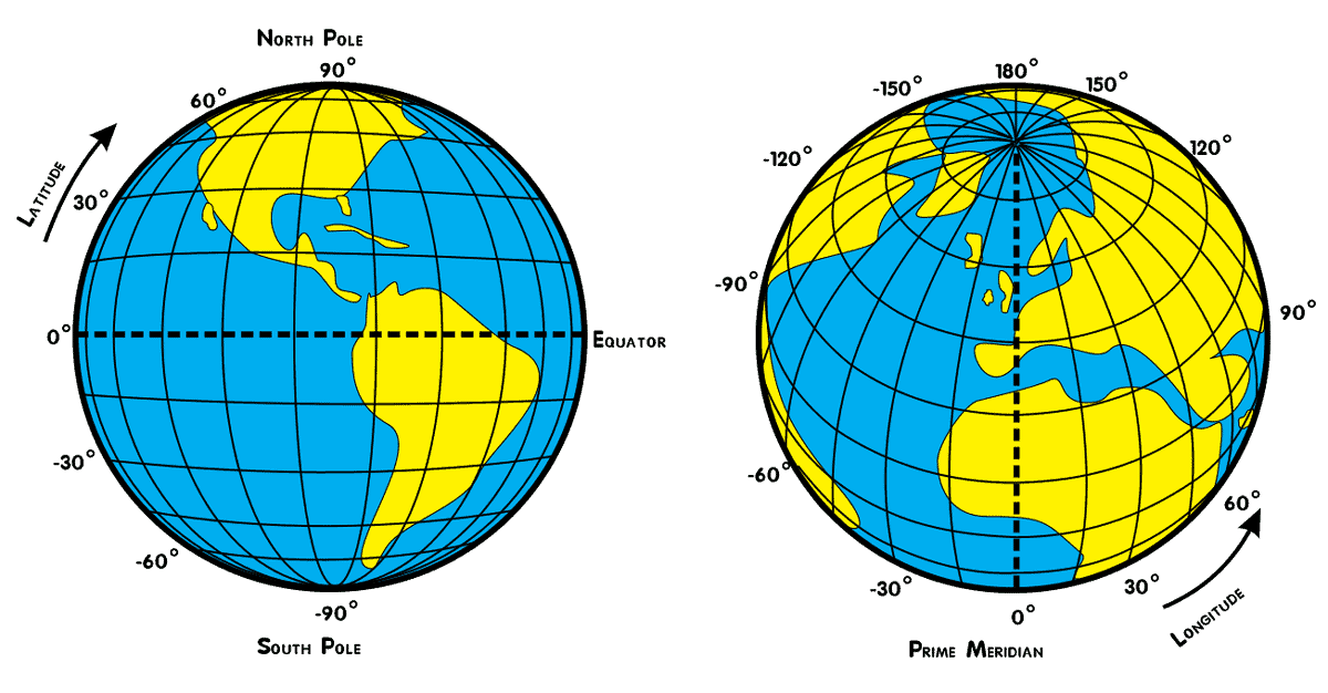 Two globes showing lines of latitude (L) and lines of longitude (R).
