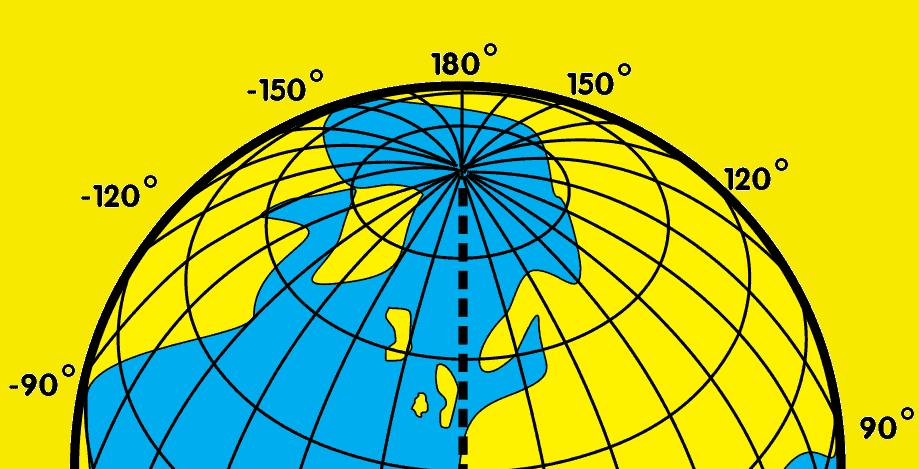 Lines of longitude converge at the poles where the distance between them in 0.  Lines of longitude. Image: Djexplo - Wikimedia Commons, public domain